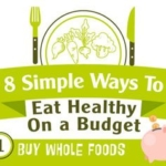 8 Simple Ways To Eat Healthy On a Budget
